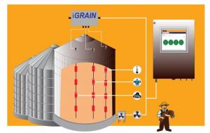 Commercial Grain Monitoring System